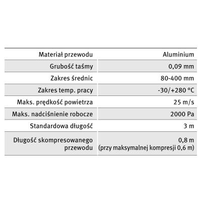 przewody półelastyczne flex aluminiowe 3