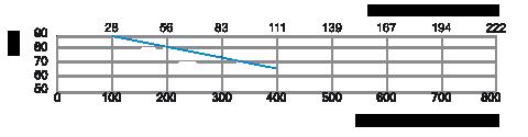 centrala wentylacyjna salda ris 400 p 3.0 wydajność 2