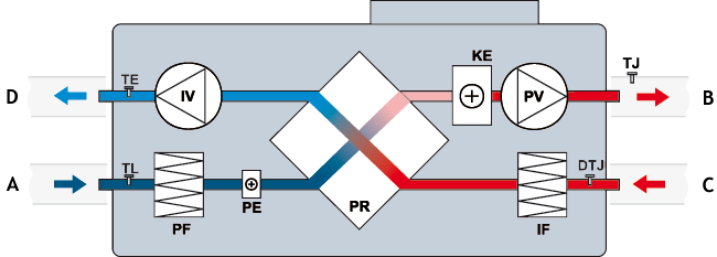 centrala wentylacyjna salda ris 400 p 3.0 schemat