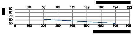centrala wentylacyjna salda ris 700 p 3.0 wydajność 2