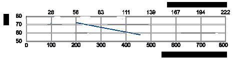 centrala wentylacyjna salda ris 400 v 3.0 wydajność 2