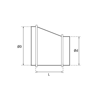 redukcje segmentowe asymetryczne 2