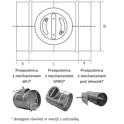 przepustnice jednopłaszczyznowe regulacyjne do kanałów okrągłych 2