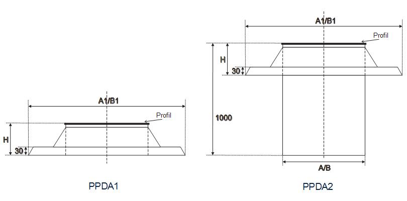 prostokątne podstawy dachowe