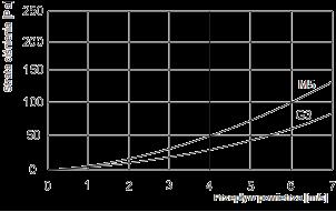 filtry kieszeniowe do kanałów prostokątnych 3