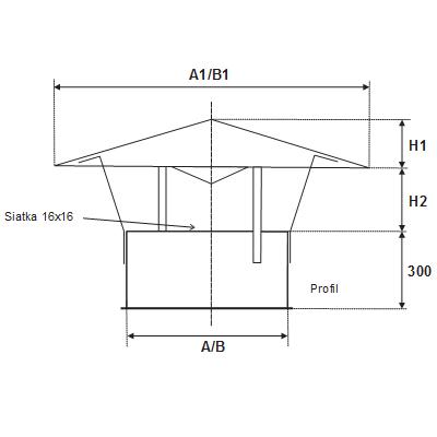 prostokątne wyrzutnie dachowe