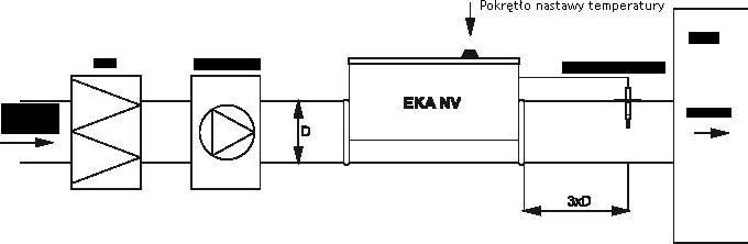 kanałowe nagrzewnice elektryczne EKA NV schemat